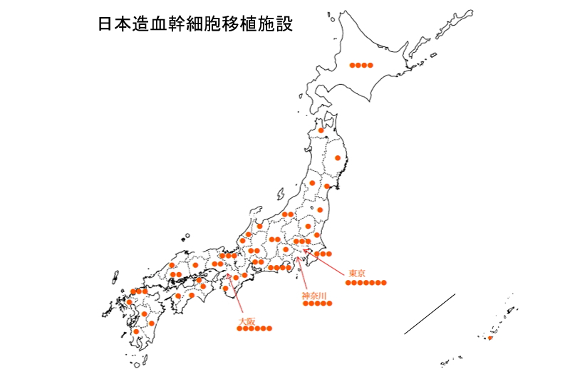 日本造血幹細胞施設