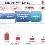 第82回日本血液学会学術集会の話題から